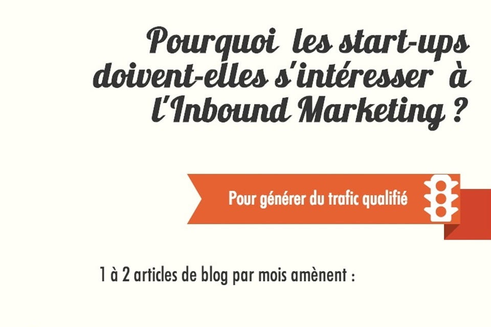 L'Inbound Marketing pour les start-ups