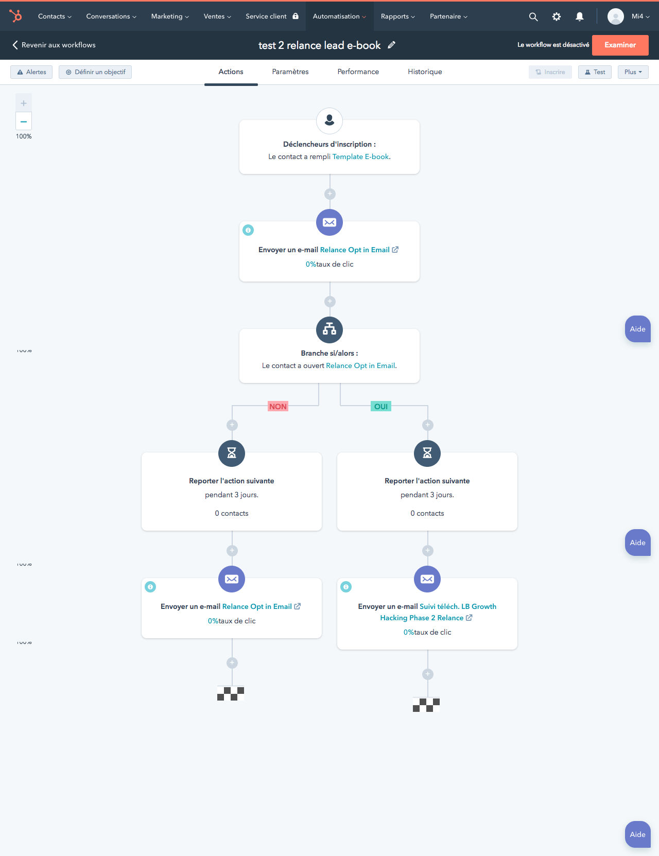 exemple-workflow-hubspot