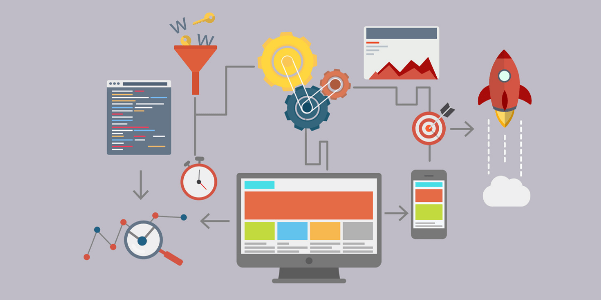 Les workflows de marketing automation indispensables à votre business B2B